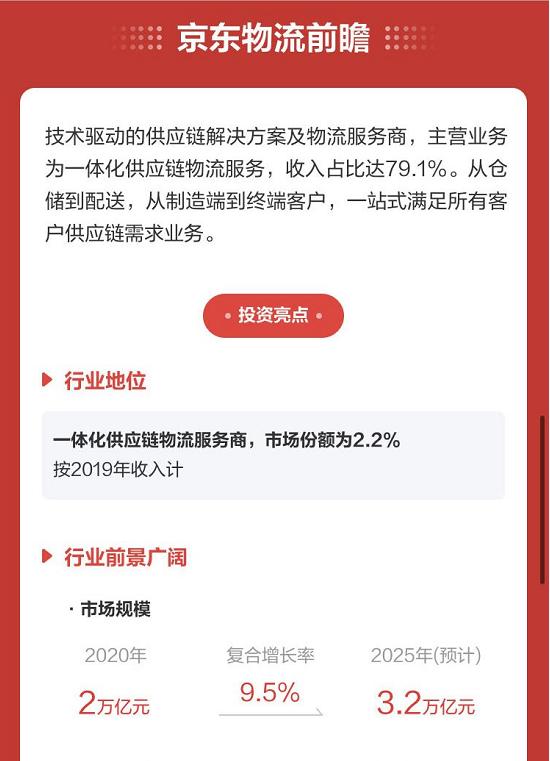 东财国际证券京东物流活动