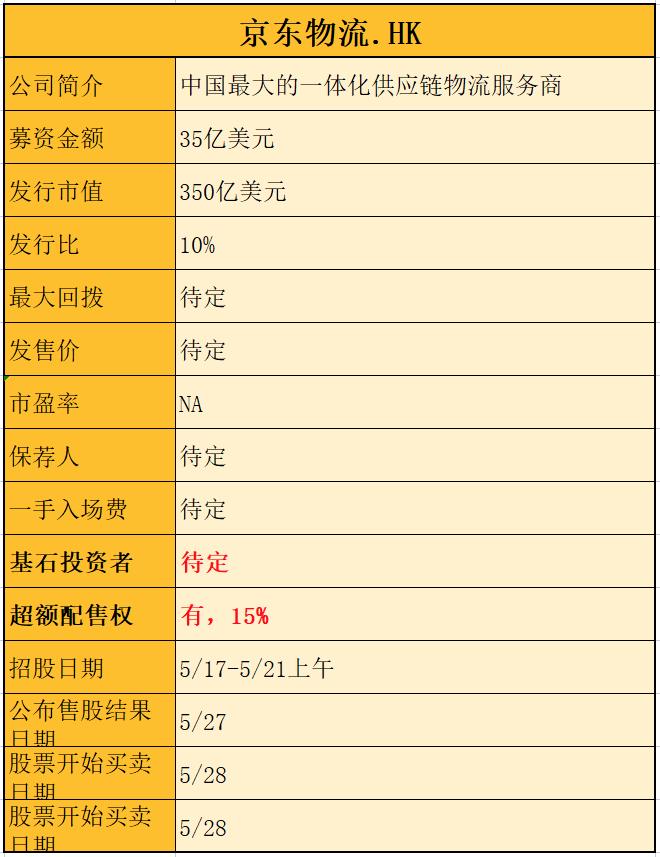 京东物流招股信息