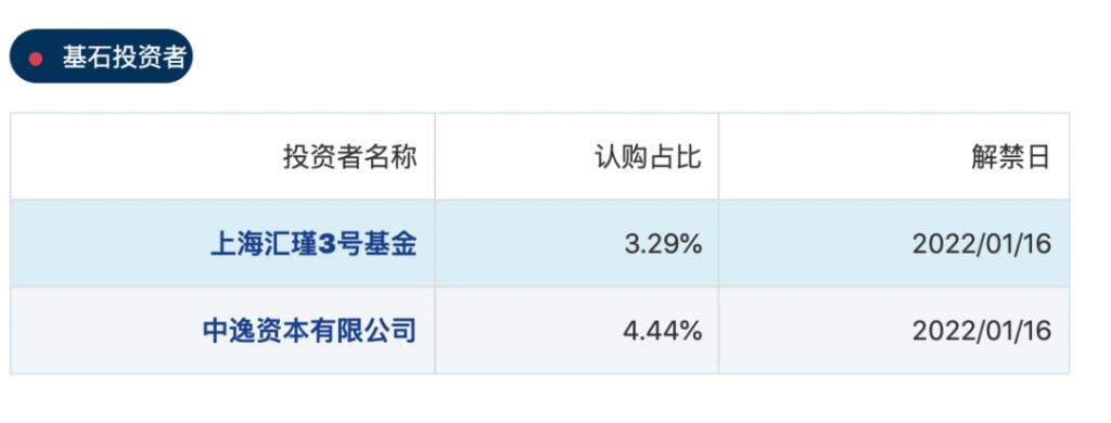 港股环球新材国际(06616.HK)怎么样?值得打新申购吗?